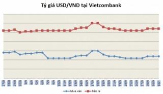 Tỷ giá ngày 1/10: Tỷ giá trung tâm tăng, giá USD tại các ngân hàng đi ngang