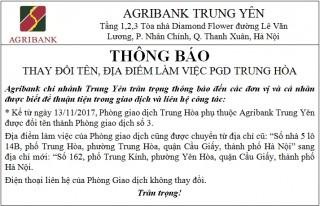 Đổi tên và địa điểm làm việc PGD Trung Hòa của Agribank CN Trung Yên
