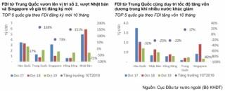 Xu hướng FDI và những mối bận tâm