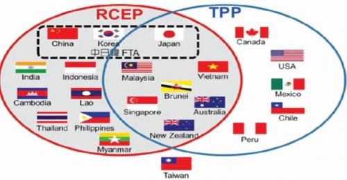 Vai trò của RCEP đối với hội nhập kinh tế khu vực