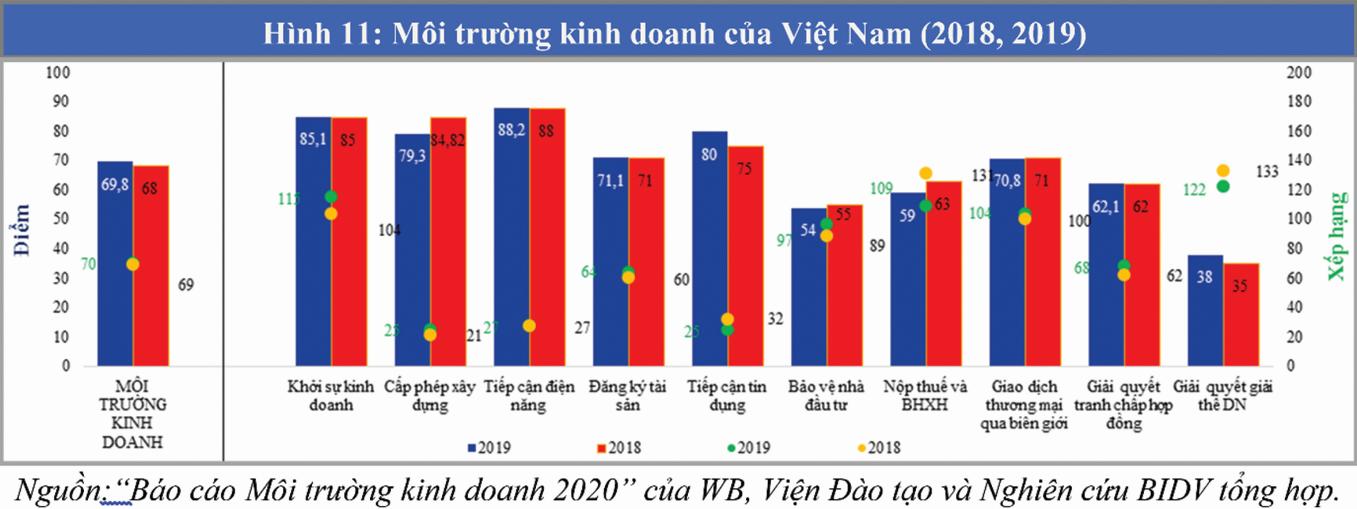 the che mau chot cho phat trien ben vung